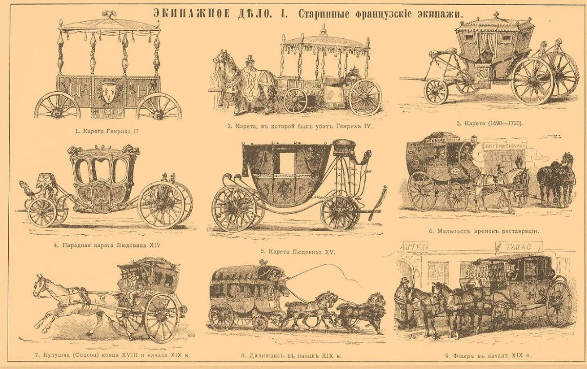 История развития карет