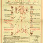 Jaguar Mk 1 2.4-3.4 Litre Lubrication Chart