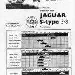 Jaguar S-Type Road test - The Motor 1964