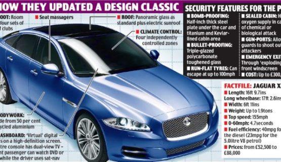 Специальный Jaguar для премьер-министра